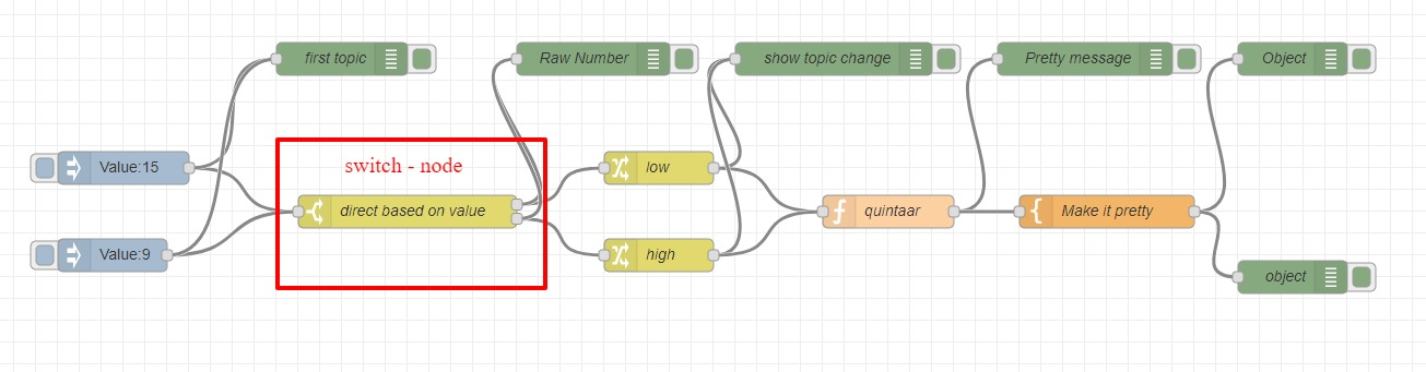NodeRED for beginners: 3  Your First Flow - Not Enough TECH